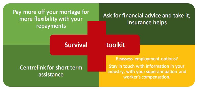 Jenny Brice The survival kit - work life balance